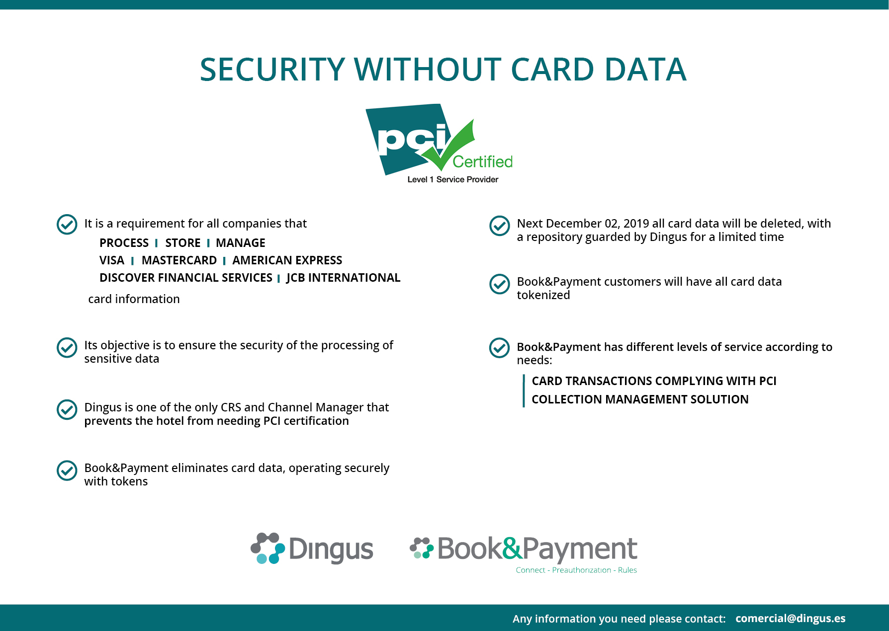 Security without card data