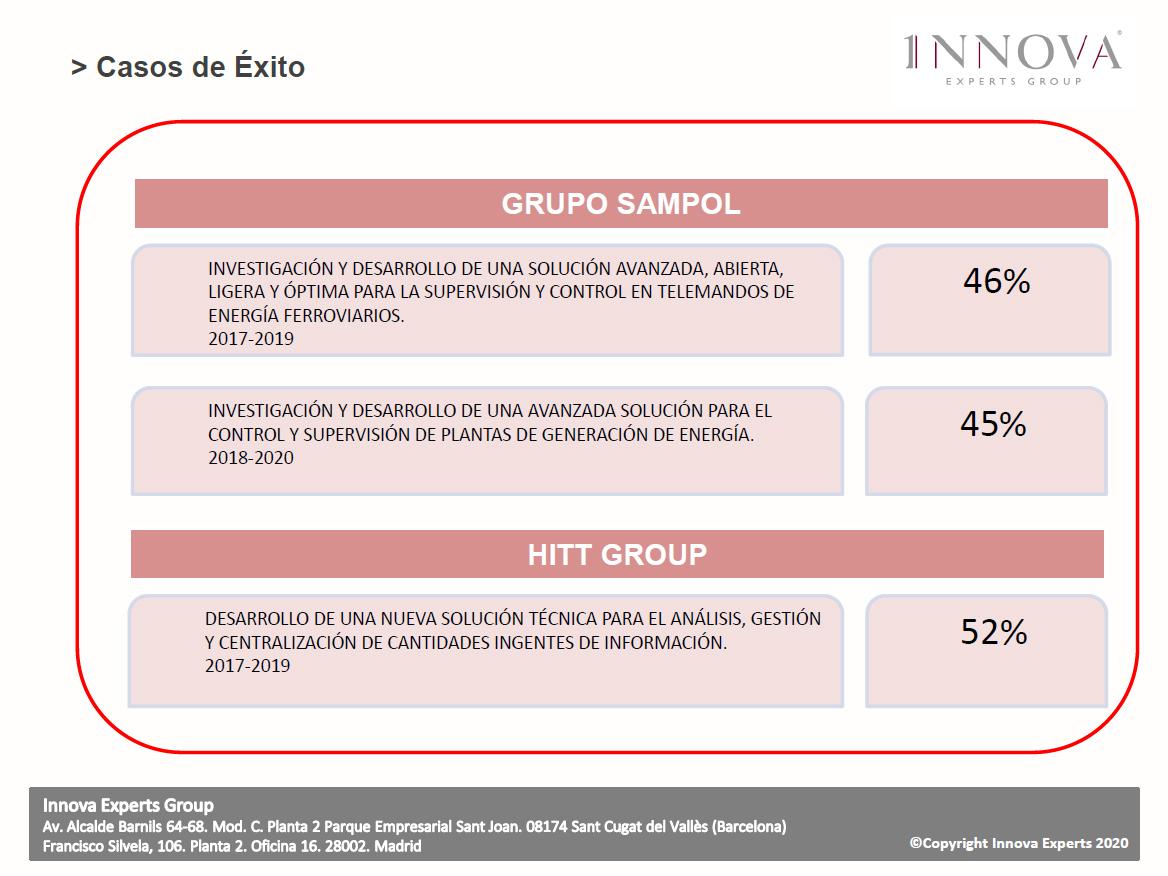 Innova Experts Group - Hitt Group